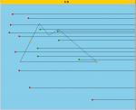 Проверка принадлежности точки многоугольнику